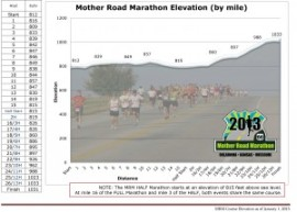 Chart-Course-Elevation-2013-300x215